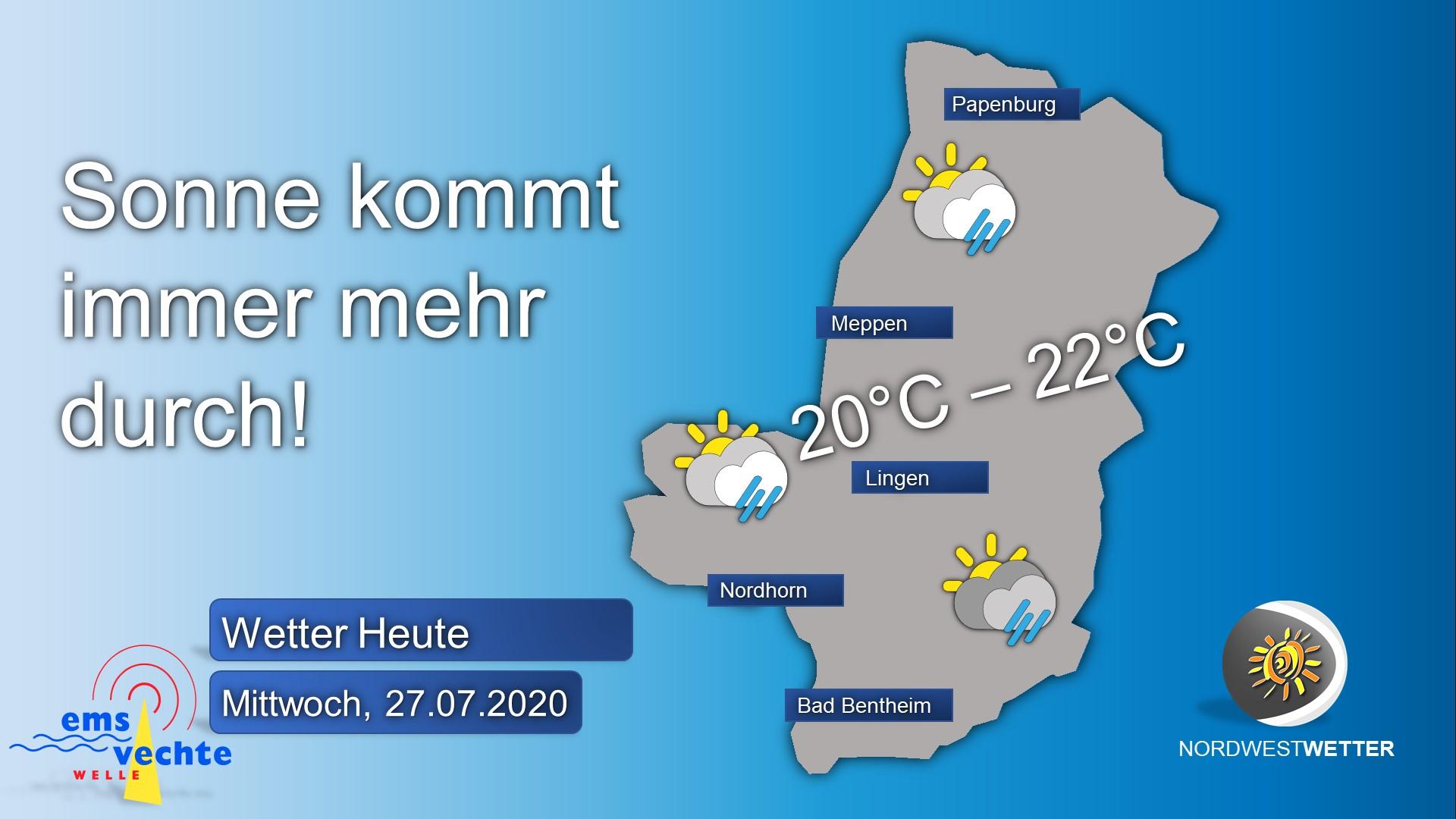 Wetter Die Woche