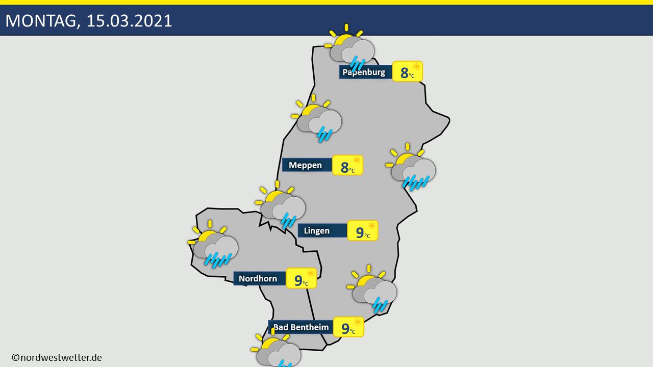 Wetter Nordhessen Aktuell