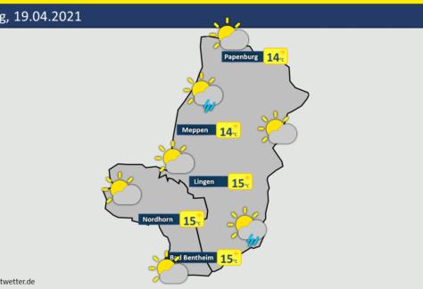 Wetter: Es wird nun milder, aber auch die Schauerneigung steigt
